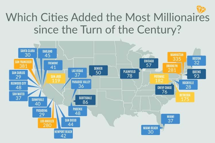 Which Cities Added the Most Millionaires Since 2001