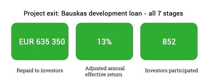 Bauskas development project exit