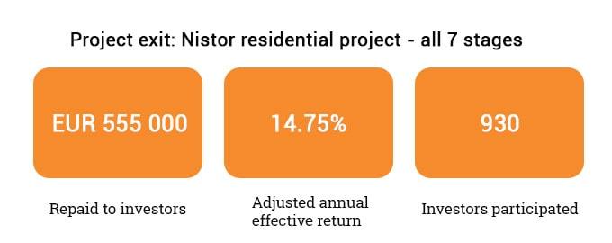Nistor Exit Reinvet24